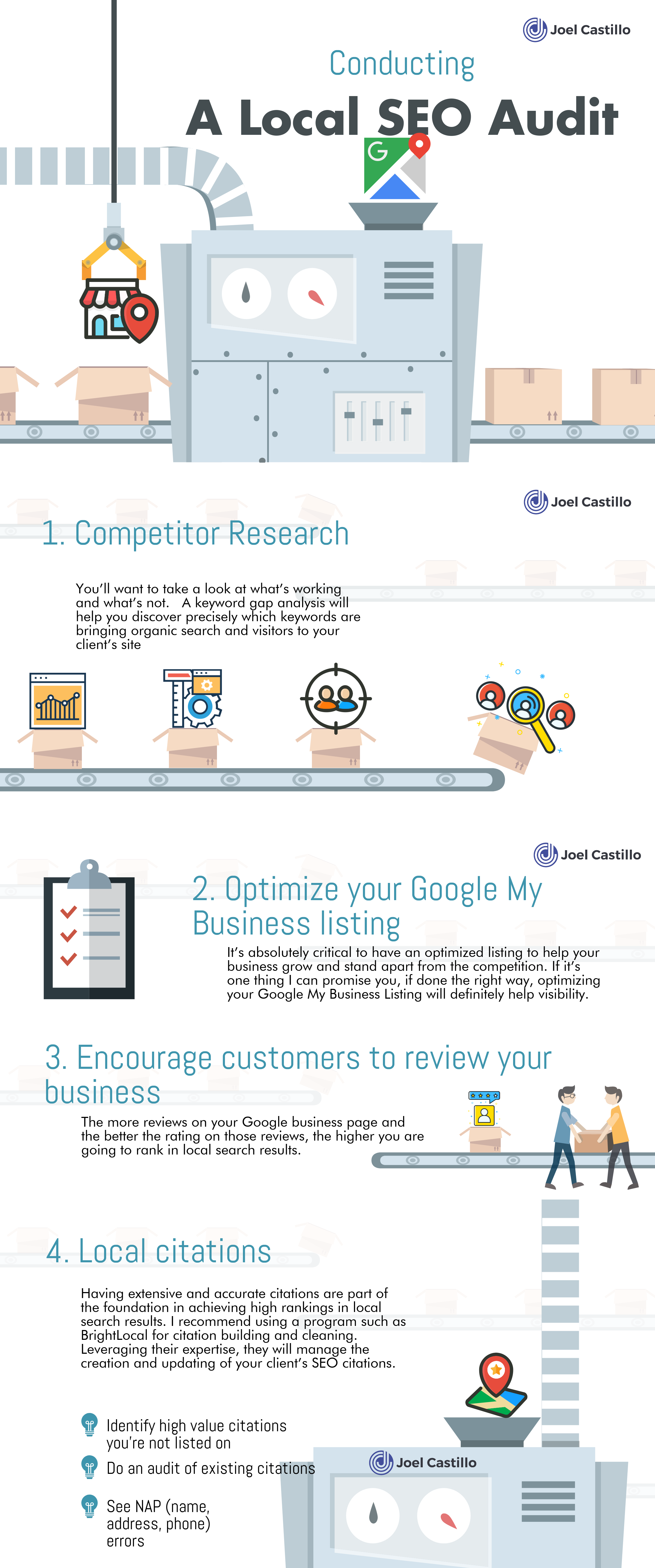 steps to conducting a local seo audit